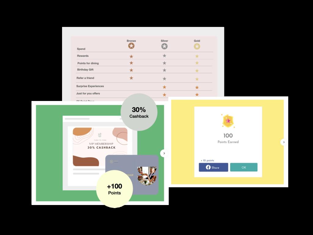 Loyalty Program Software for Restaurants