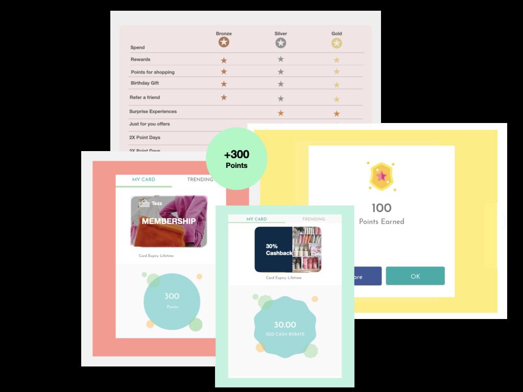 Loyalty rewards program for retail